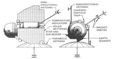 Venus probe illustration