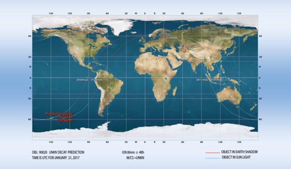 perigee chart