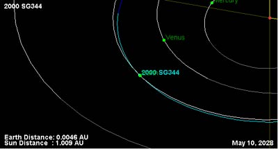 asteroid close approach illustration
